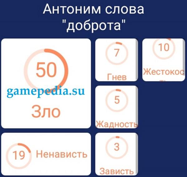 """Игра 94% Антоним слова """"доброта""""."""